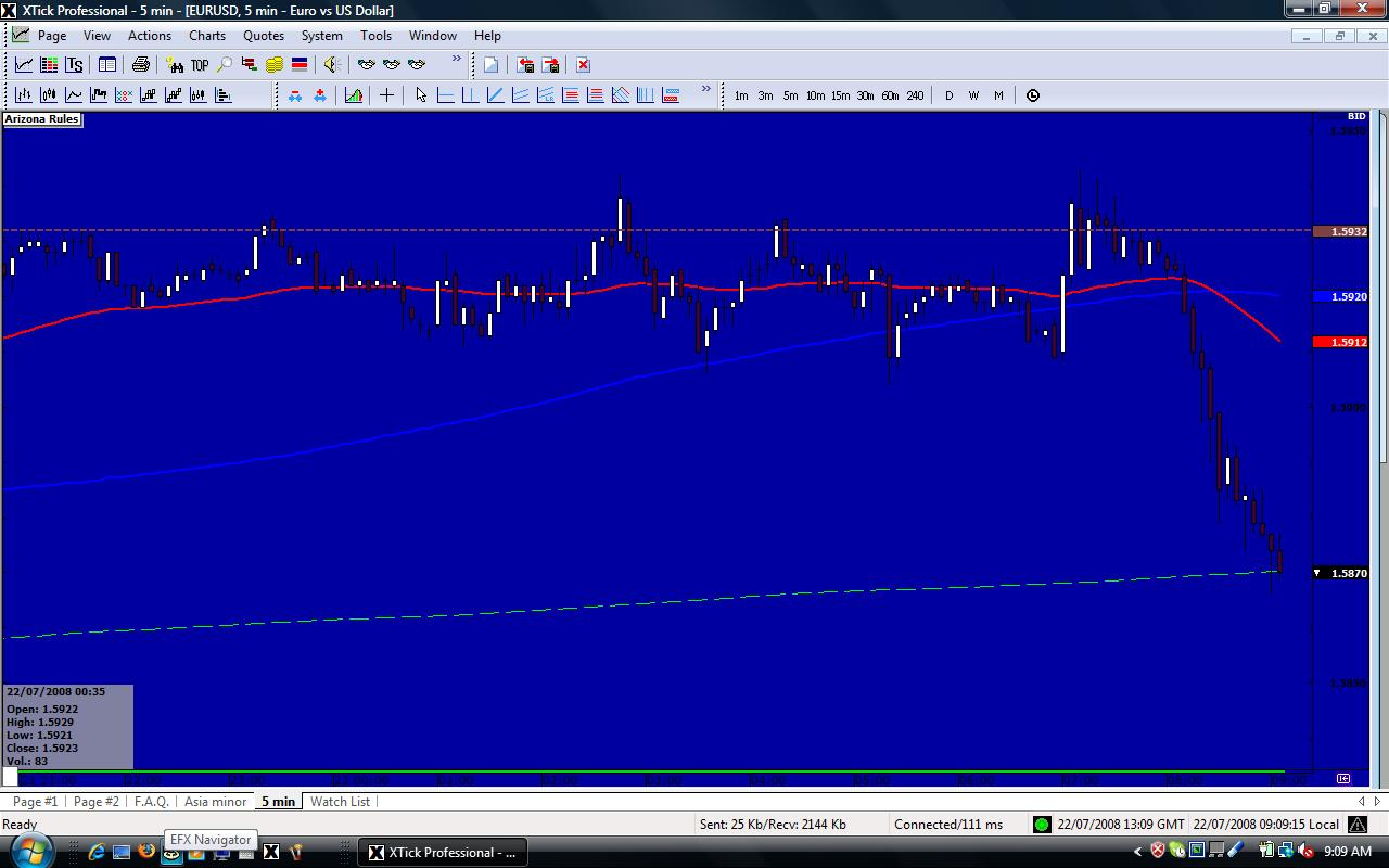 Forex topics project